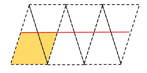 Skær croissantdejen over på midten, så hver croissant består af en top og en bund – se illustration
